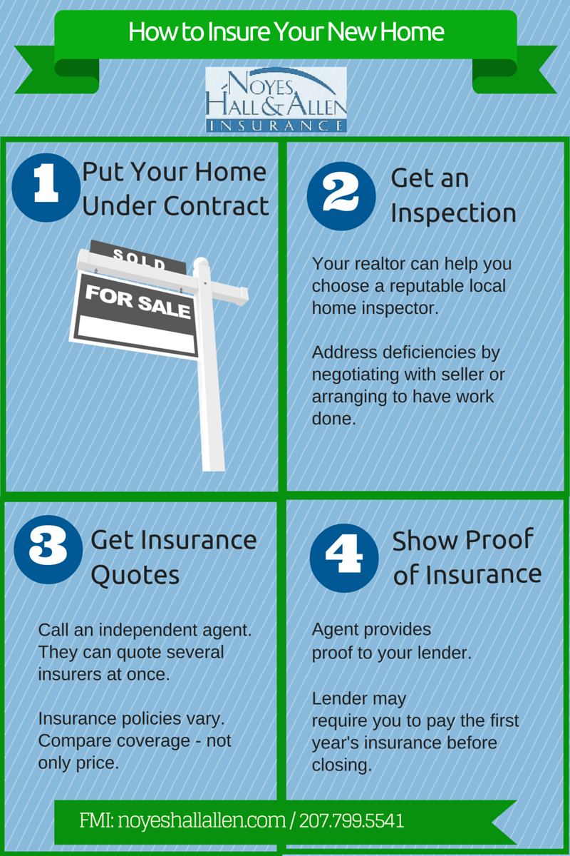How to Buy Home Insurance in Maine: 4 Easy Steps | Blog | Noyes ...