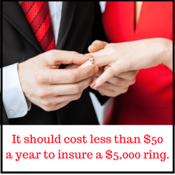 graphic - cost to insure engagement ring in Maine